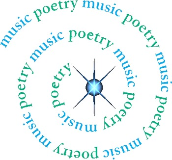 Poetic Analysis- Step-by-Step instructions and practice