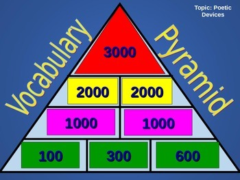Poetic Device Pyramid Game
