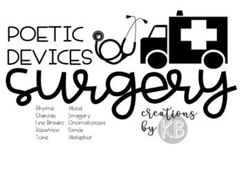 Figurative Language / Poetic Device Surgery