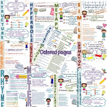 Poetic Devices Doodle Notes