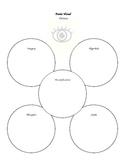Poetic Devices Graphic Organizers