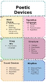 Poetic Devices Interactive Notebook Sheet
