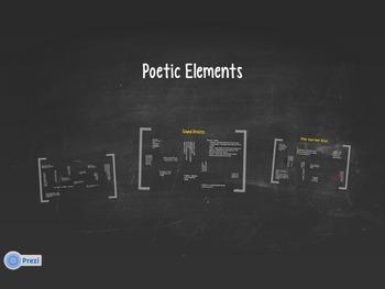 Poetic Devices Prezi