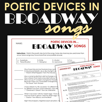 Poetic Devices in ★ BROADWAY ★  Songs! Musical fun for Grades 6-12, CCSS