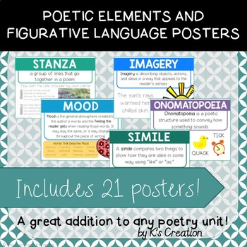 Poetic Elements, Figurative Language, and Word Play Posters
