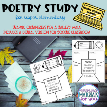 Distance Learning Poetic Elements Gallery Walk