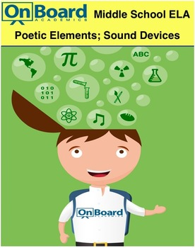 Poetic Elements, Sound Devices-Interactive Lesson