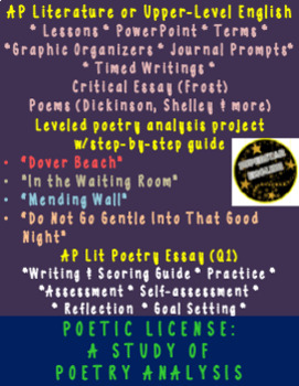 Poetic License: A Study of Poetry Elements & Analysis (AP LIT or upper grades)