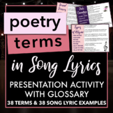 Poetic Terms: Definition & Categorizing Activities with Jeopardy Review Game
