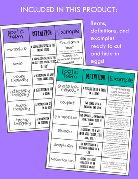 Poetic Terms Egg Hunt & Stations Review Activity {Grades 9-12}
