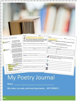 Poetry Unit- Power Point & Worksheets