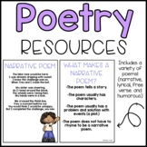 Types of Poetry (Narrative, Humorous, Lyrical and Free Verse)