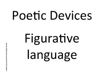 Poetry Academic Word Wall