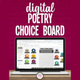 Poetry Activities Choice Board Editable Digital Interactiv