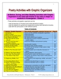 Poetry Activities with 20 Ready-to-Use Graphic Organizers