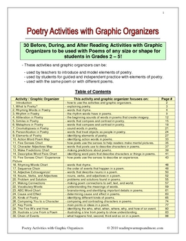 Poetry Activities with 30 Ready-to-Use Graphic Organizers - Grades 2-5
