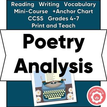 Analyzing Poetry Or Lyrics: Poetry School!