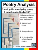 Poetry Analysis: A 3 Level Guide