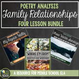 Middle School Poetry Analysis and Writing Mini Unit: Three