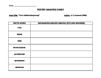 """Poetry Analysis Chart - A.E. Housman's """"To An Athlete Dyin"""
