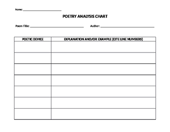 Poetry Analysis Chart - Blank