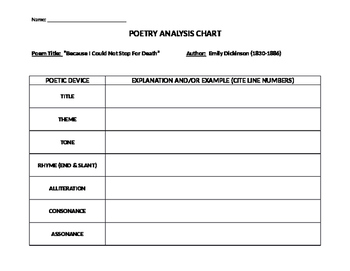 """Poetry Analysis Chart - Emily Dickinson's """"Because I Could Not Stop For Death"""""""