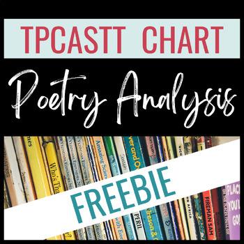 Poetry Analysis Chart-- TPCASTT
