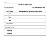 """Poetry Analysis Chart - William Blake's """"The Lamb"""""""