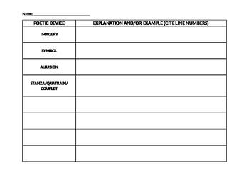 """Poetry Analysis Chart - William Blake's """"The Tyger"""""""