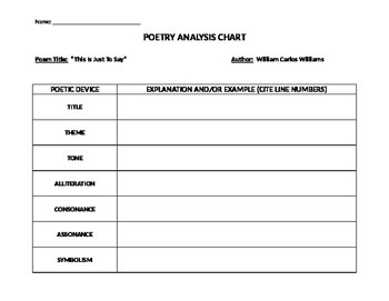 """Poetry Analysis Chart - William Carlos Williams' """"This Is Just To Say"""""""