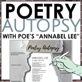 """Poetry Analysis, Poetry Autopsy Activity: """"Annabel Lee"""" by Edgar Allan Poe"""