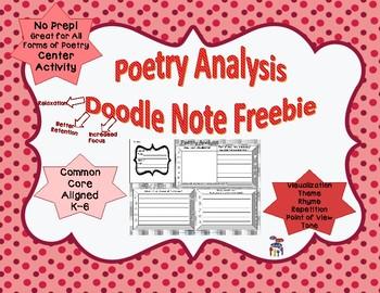 Poetry Analysis Doodle Note Freebie K-6