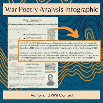 Wilfred owen dulce et decorum est essay