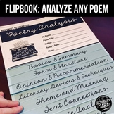 Poetry Analysis Flipbook: Use for ANY Poem!