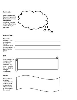Poetry Analysis Graphic Organizer