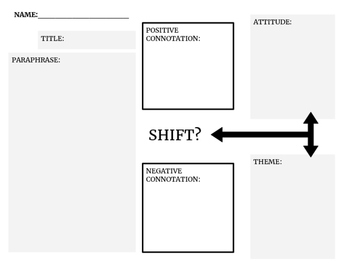 Poetry Analysis Graphic Organizer