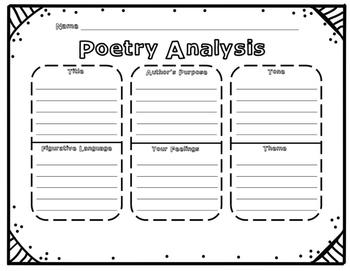 Poetry Analysis Graphic Organizers