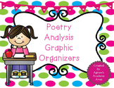 Poetry Analysis Graphic Organizers