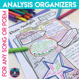 Poetry Analysis Graphic Organizers, One Pager, and Poetry