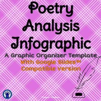 Poetry Analysis Infographic Template with Google Slides Compatible Version