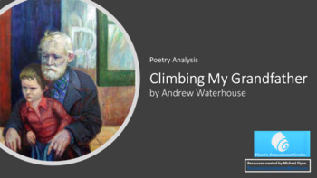 Poetry Analysis Lesson: Climbing my Grandfather by Andrew Waterhouse