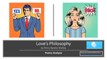 Poetry Analysis Lesson: Love's Philosophy by Percy Shelley