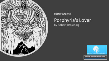 browning poetry analysis