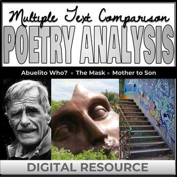 Poetry Analysis: Multiple Text Comparisons