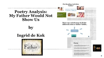Poetry Analysis: My Father Would Not Show Us by Ingrid de Kok
