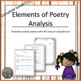 Distance Learning Elements of Poetry Analysis Packet