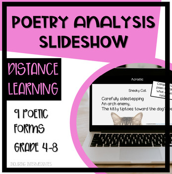 Poetry Analysis Slideshow for Intermediate and Middle School Students