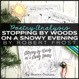 """Poetry Analysis: """"Stopping By Woods..."""" by Robert Frost"""