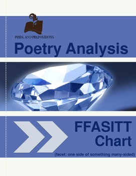 Poetry Analysis Strategy: Notes and Chart for Analyzing Poems