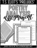 Poetry Analysis (T.S. Eliot's Preludes)